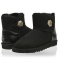 UGG Mini Bailey Button Geo Perf Black